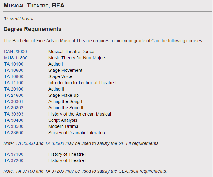 Musical Theater Colleges in Missouri
